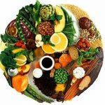 Yin and yang foods in the macrobiotic diet